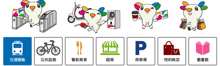 交通運輸、公共設施、餐飲美食、超商、停車場、特約商店、圖書館