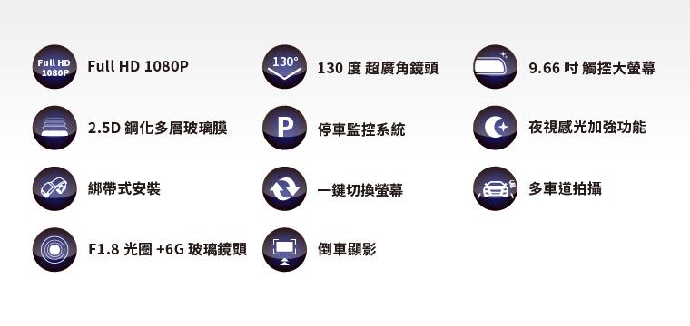 Full HD 1080P、130 度超廣角鏡頭、9.66 吋觸控大螢幕、2.5D 鋼化多層玻璃膜、停車監控系統、夜視感光加強功能、綁帶式安裝、一鍵切換螢幕、多車道拍攝、F1.8 光圈 + 6G 玻璃鏡頭、倒車顯影