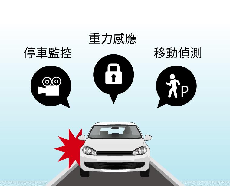 停車監控、重力感應、移動偵測
