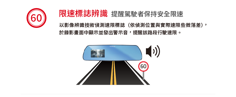 限速標誌辨識,提醒駕駛者保持安全限速
