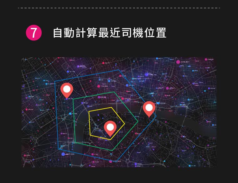 (7)自動計算最近司機位置
