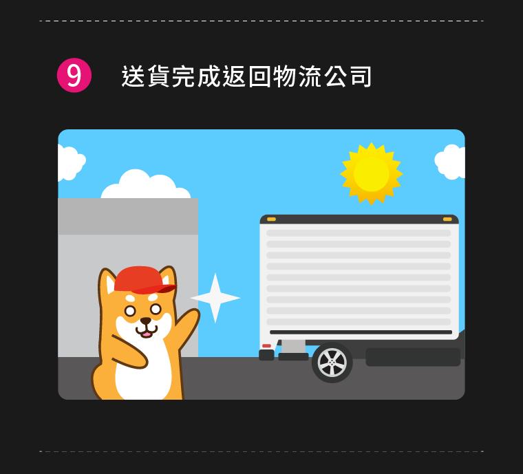 (9)送貨完成返回物流公司